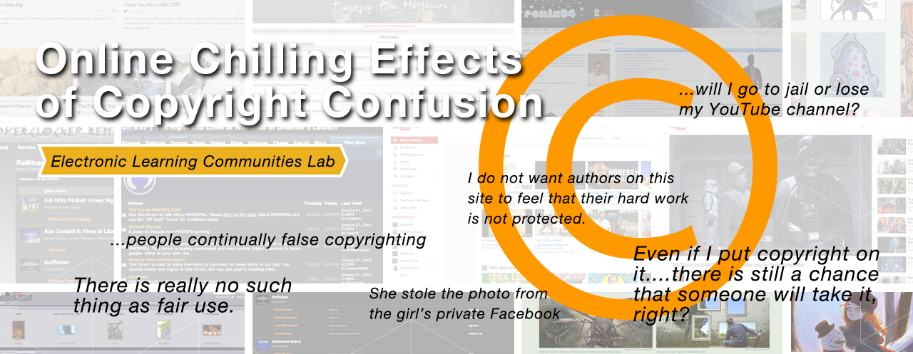 Copyright Confusion